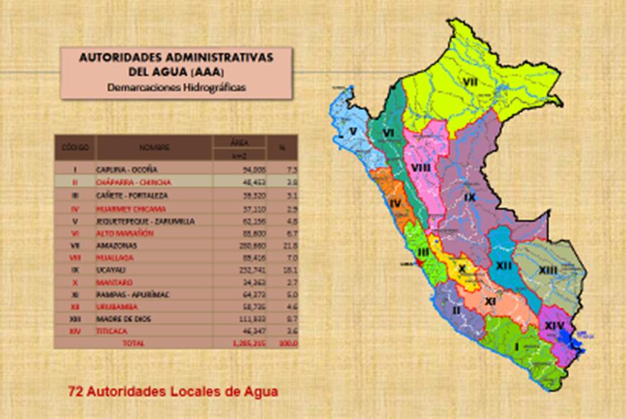 Capacidades recursos hidricos - aaa