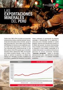 Las exportaciones minerales del Perú