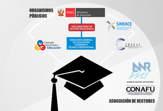 INFO REGULACION UNIVERSIDADES